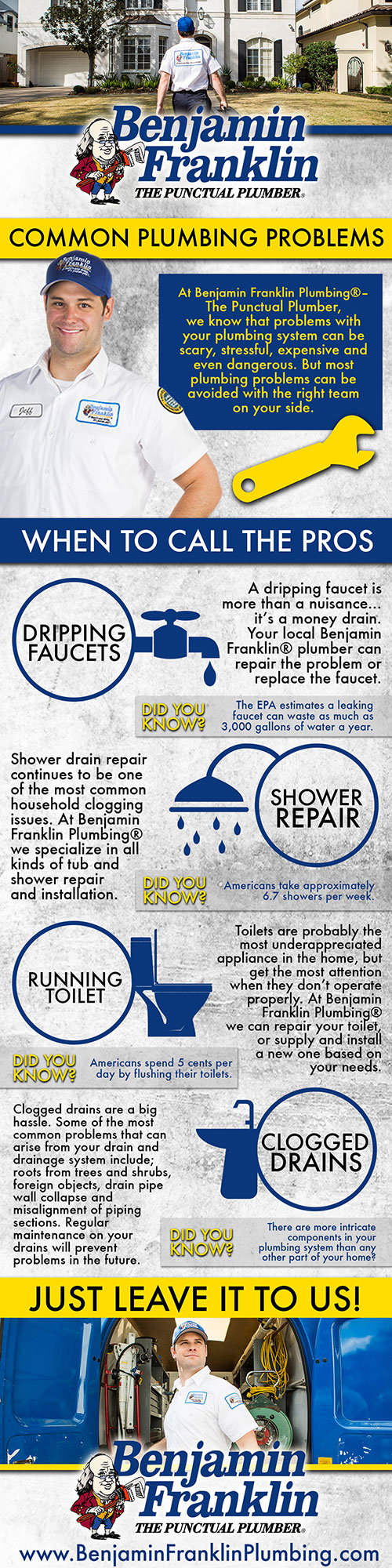 Ben Franklin Plumbing Common BCS Plumbing Problems Infographic
